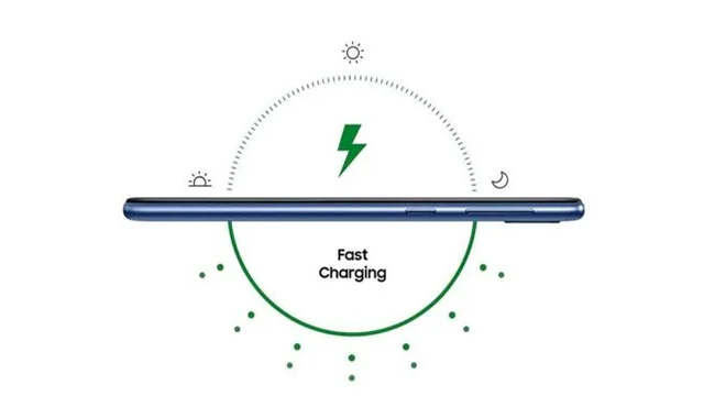 Apa itu Fast Charging, Fungsi & Jenisnya